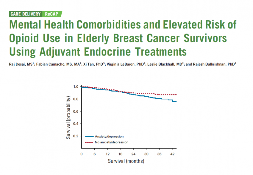 Psychiatric comorbidity increases opioid use and decreases survival in breast cancer patients