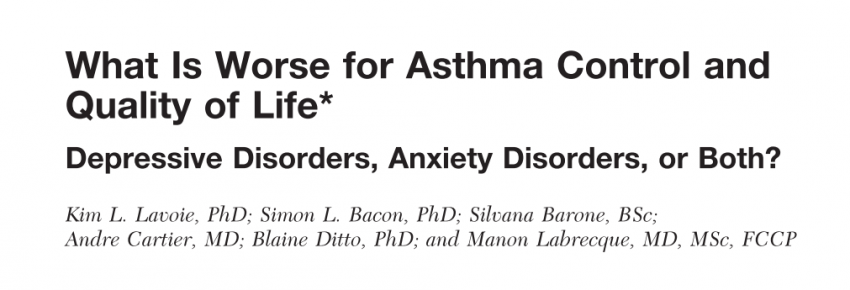 Prevalence of depression and anxiety in patients with asthma and the effect on asthma control and quality of life